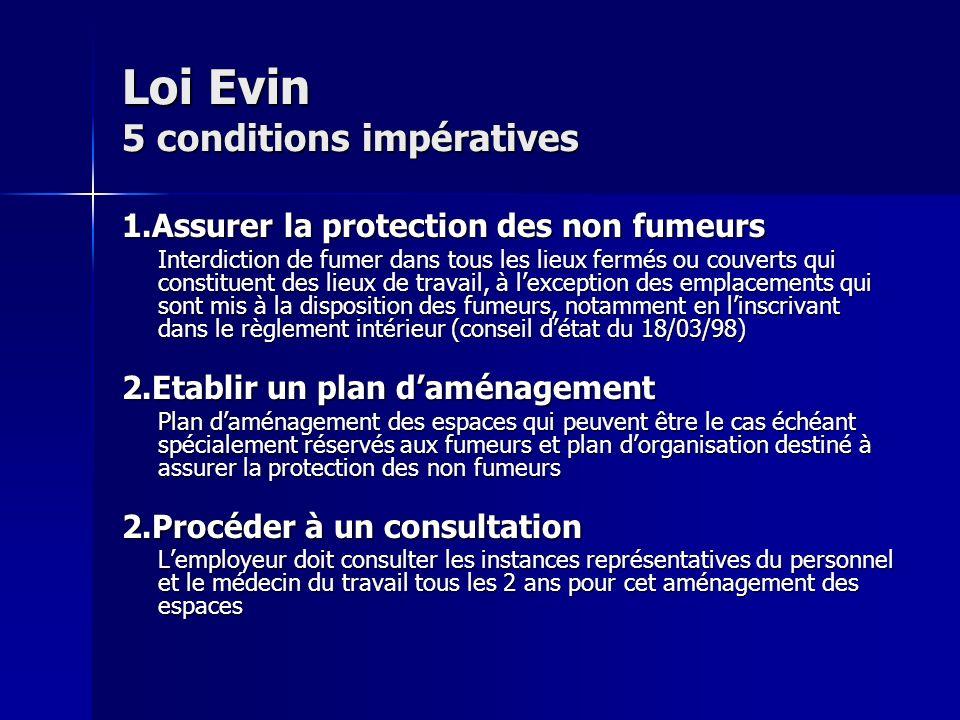Loi Evin 5 conditions impératives 4.Signaler linterdiction de fumer Signalisation apparente rappelant linterdiction de fumer dans des lieux collectifs clos et couverts et indiquant les lieux fumeurs.