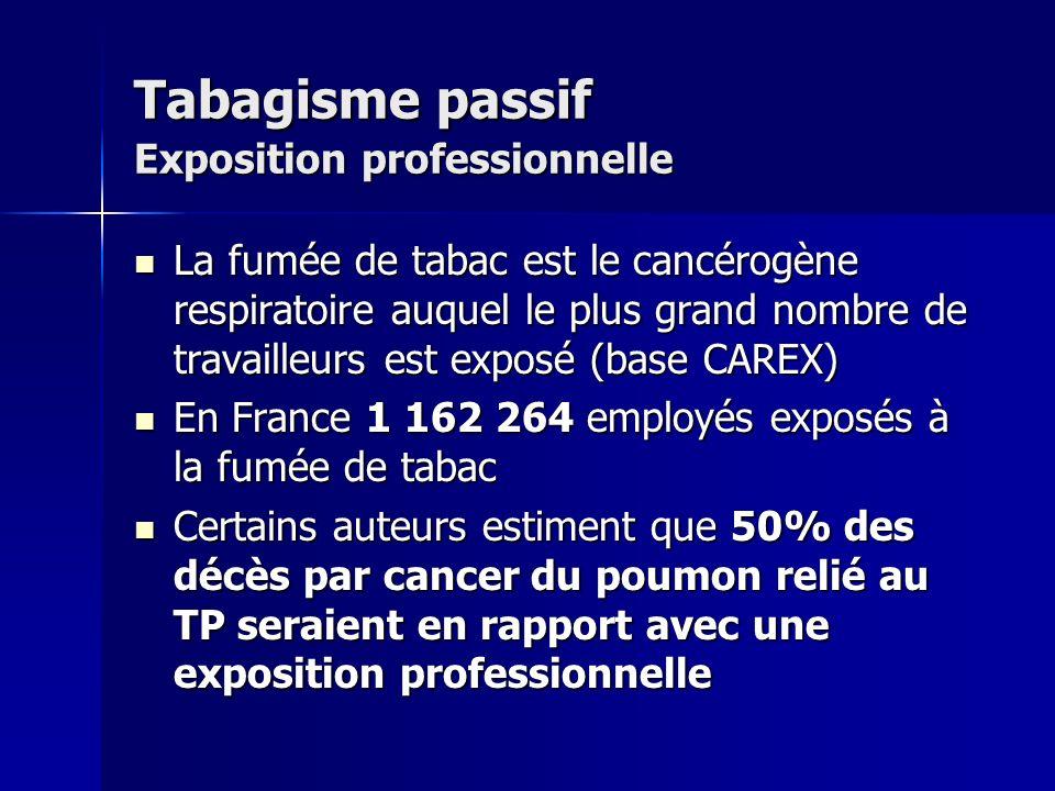 Tabagisme passif Exposition professionnelle Exposition professionnelle à des cancérogènes respiratoires en France (CAREX)