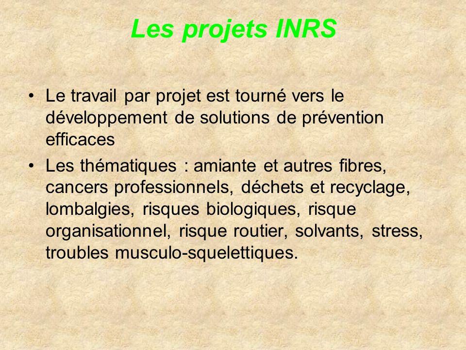 Les projets INRS Le travail par projet est tourné vers le développement de solutions de prévention efficaces Les thématiques : amiante et autres fibre