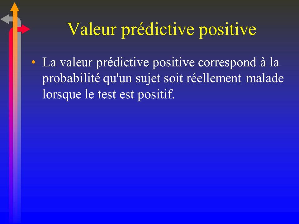 Valeur prédictive positive La valeur prédictive positive correspond à la probabilité qu'un sujet soit réellement malade lorsque le test est positif.