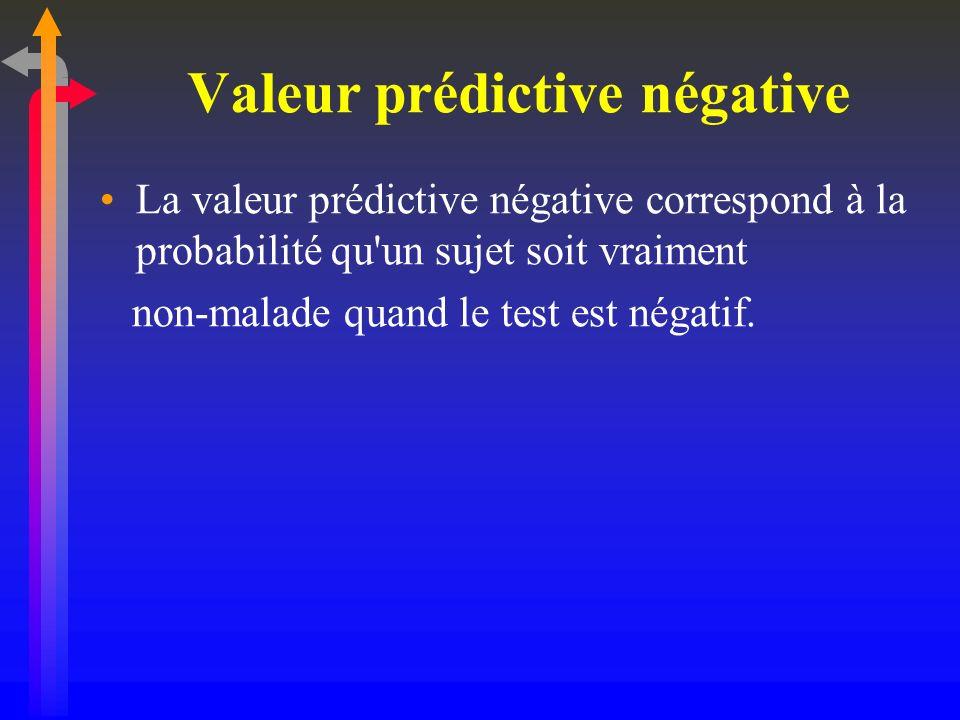Valeur prédictive négative La valeur prédictive négative correspond à la probabilité qu'un sujet soit vraiment non-malade quand le test est négatif.