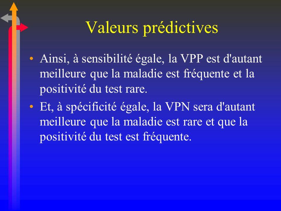 Valeurs prédictives Ainsi, à sensibilité égale, la VPP est d'autant meilleure que la maladie est fréquente et la positivité du test rare. Et, à spécif