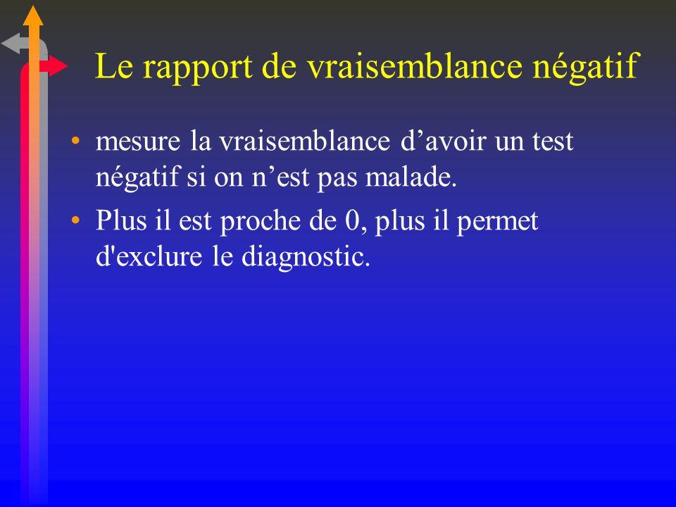 Le rapport de vraisemblance négatif mesure la vraisemblance davoir un test négatif si on nest pas malade. Plus il est proche de 0, plus il permet d'ex