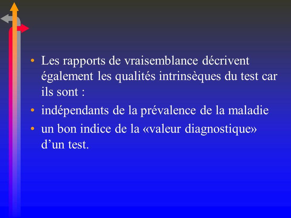 Les rapports de vraisemblance décrivent également les qualités intrinsèques du test car ils sont : indépendants de la prévalence de la maladie un bon