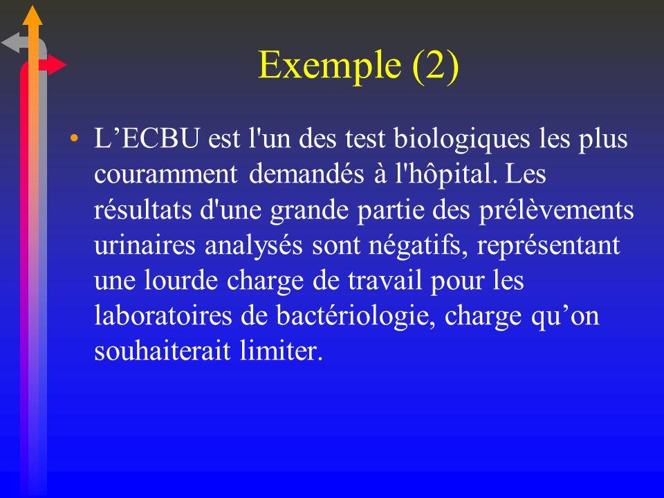 Exemple (2) LECBU est l'un des test biologiques les plus couramment demandés à l'hôpital. Les résultats d'une grande partie des prélèvements urinaires