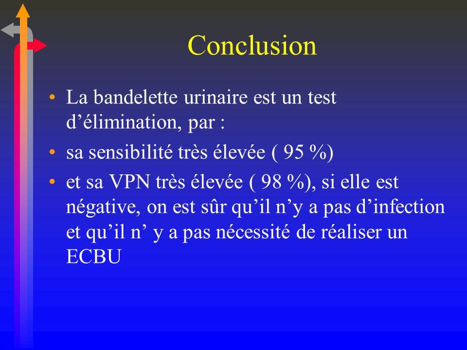 Conclusion La bandelette urinaire est un test délimination, par : sa sensibilité très élevée ( 95 %) et sa VPN très élevée ( 98 %), si elle est négati