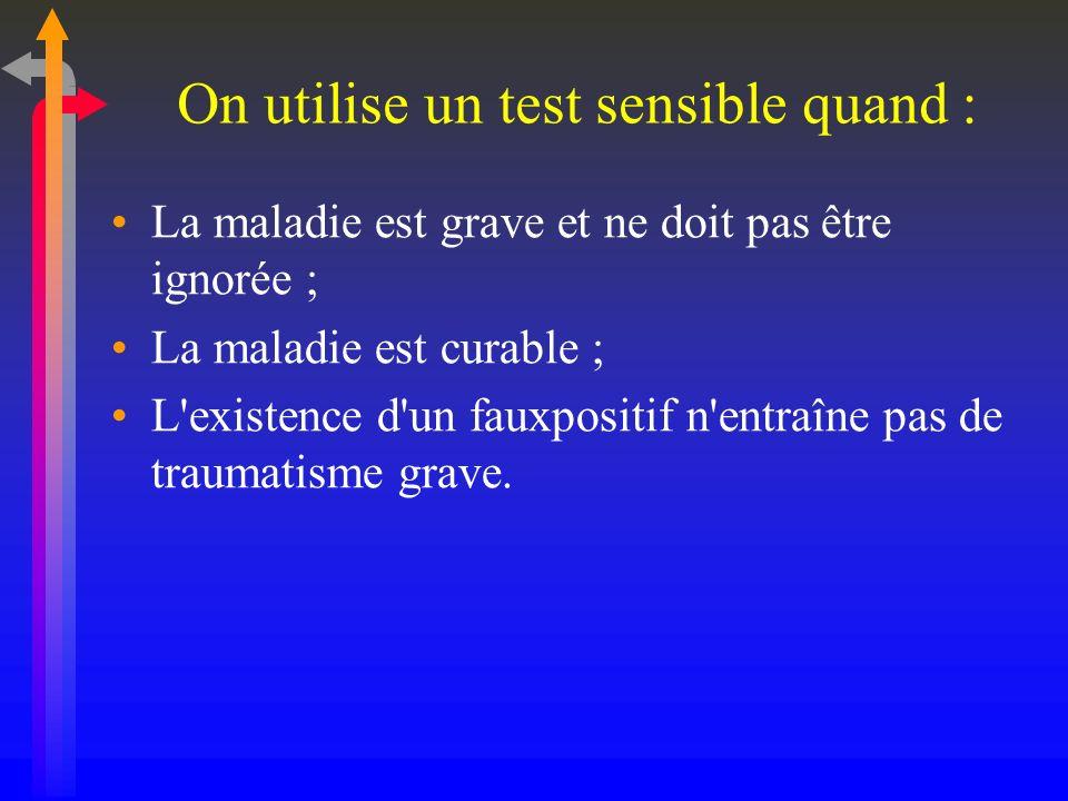Formules Rapport de vraisemblance + = Se/(1-Sp) = (VP/malades)/(FP/non malades) Rapport de vraisemblance - = (1-Se)/Sp = (FN/malades)/(VN/non malades) VP = Vrais positifs FP = Faux positifs FN = Faux négatifs VN = Vrais négatifs