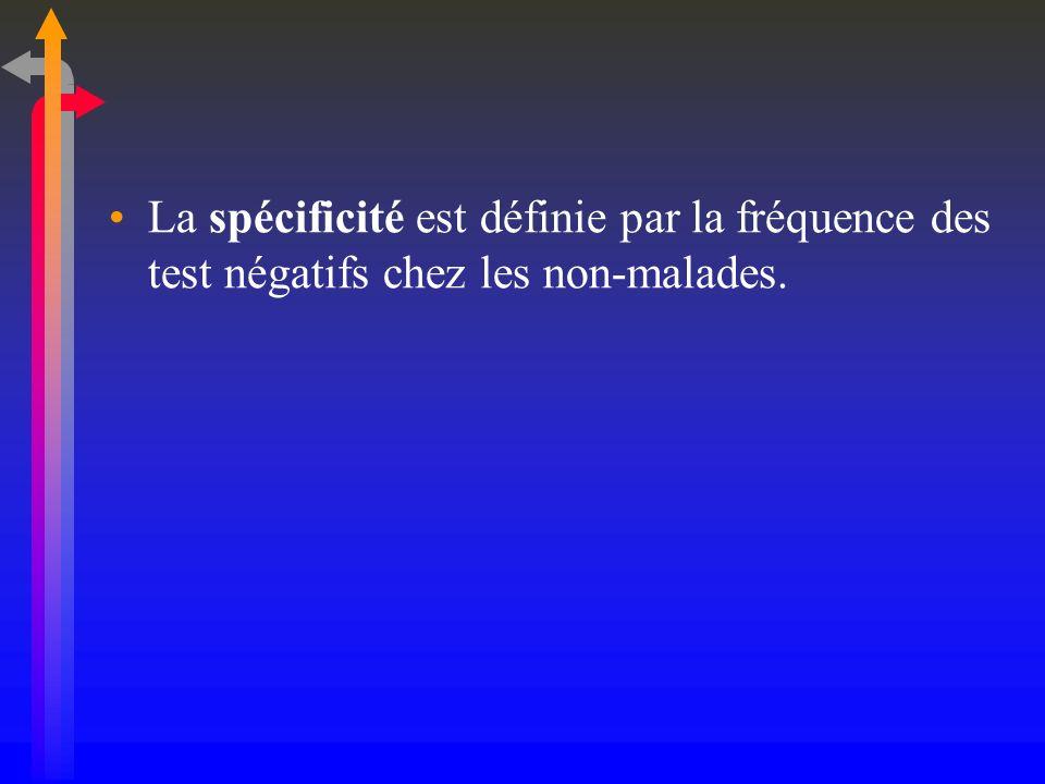 La spécificité est définie par la fréquence des test négatifs chez les non-malades.