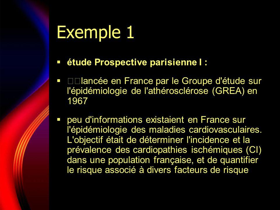 Exemple 1 étude Prospective parisienne I : lancée en France par le Groupe d'étude sur l'épidémiologie de l'athérosclérose (GREA) en 1967 peu d'informa