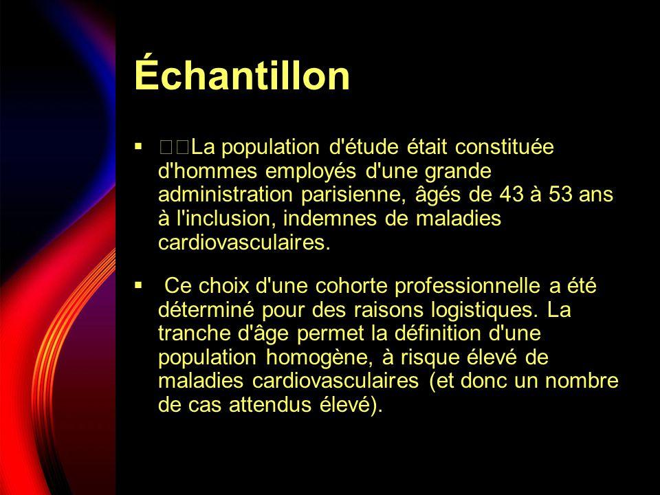 Échantillon La population d'étude était constituée d'hommes employés d'une grande administration parisienne, âgés de 43 à 53 ans à l'inclusion, indemn