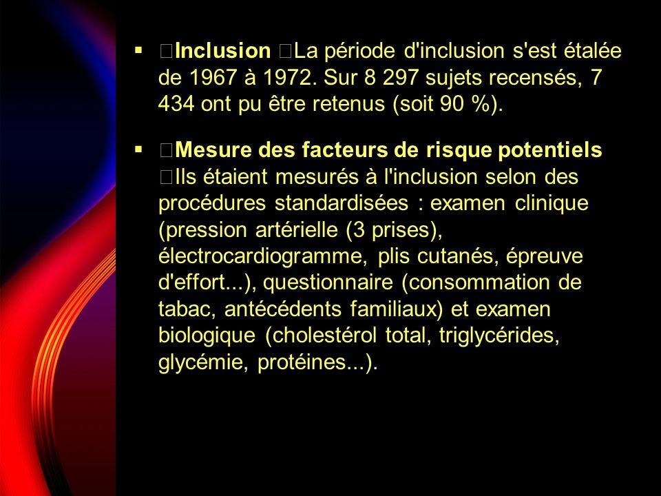 Inclusion La période d'inclusion s'est étalée de 1967 à 1972. Sur 8 297 sujets recensés, 7 434 ont pu être retenus (soit 90 %). Mesure des facteurs de