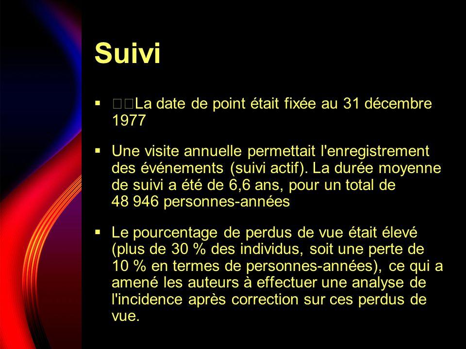 Suivi La date de point était fixée au 31 décembre 1977 Une visite annuelle permettait l'enregistrement des événements (suivi actif). La durée moyenne