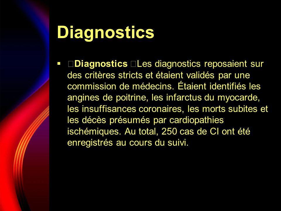Diagnostics Diagnostics Les diagnostics reposaient sur des critères stricts et étaient validés par une commission de médecins. Étaient identifiés les