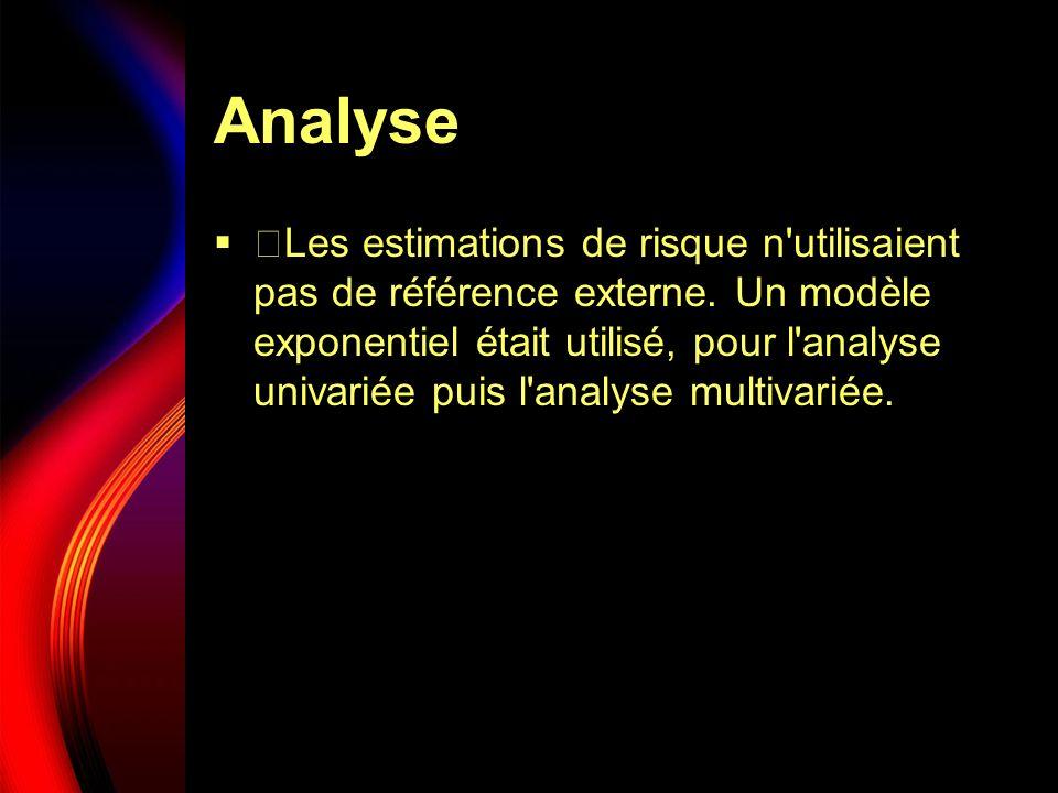 Analyse Les estimations de risque n'utilisaient pas de référence externe. Un modèle exponentiel était utilisé, pour l'analyse univariée puis l'analyse