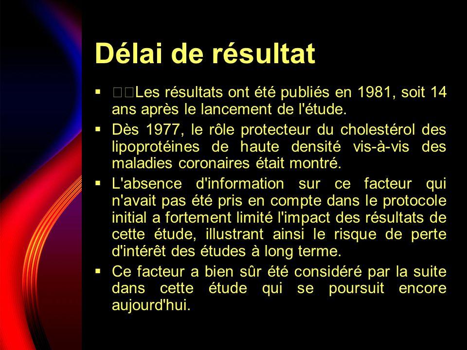 Délai de résultat Les résultats ont été publiés en 1981, soit 14 ans après le lancement de l'étude. Dès 1977, le rôle protecteur du cholestérol des li
