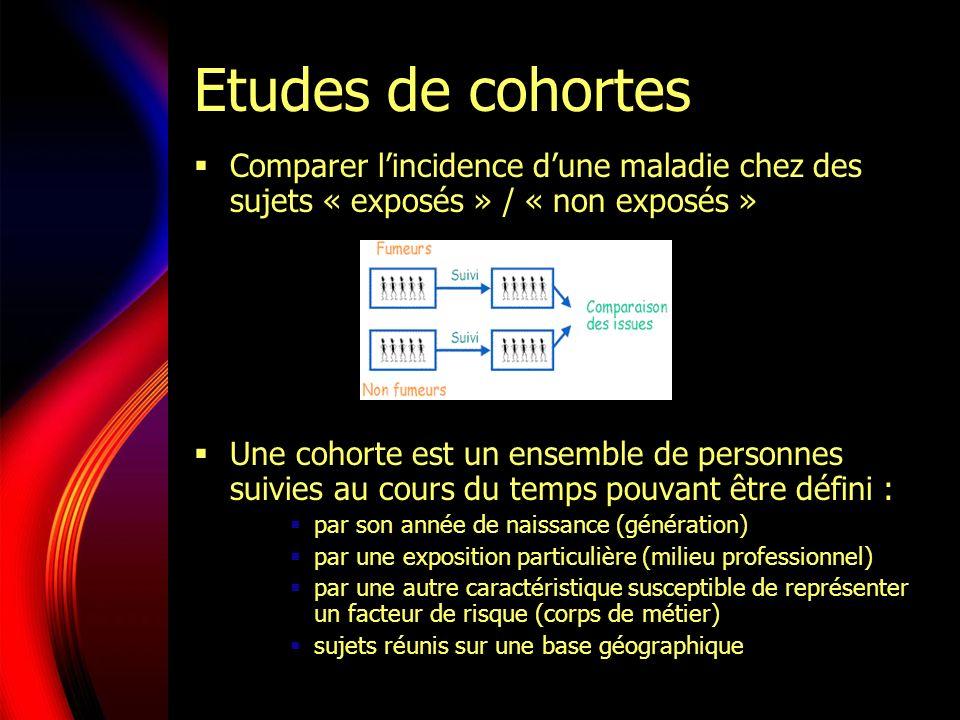 Etudes de cohortes Comparer lincidence dune maladie chez des sujets « exposés » / « non exposés » Une cohorte est un ensemble de personnes suivies au
