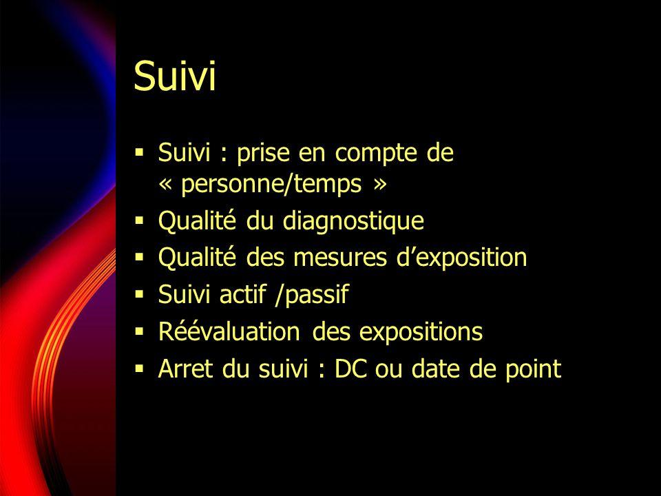 Suivi Suivi : prise en compte de « personne/temps » Qualité du diagnostique Qualité des mesures dexposition Suivi actif /passif Réévaluation des expos