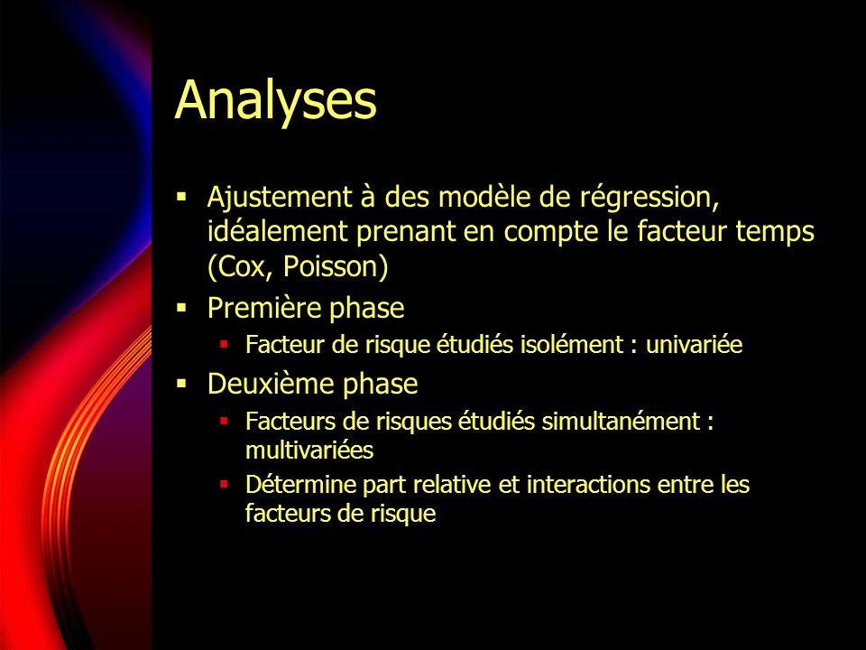 Analyses Ajustement à des modèle de régression, idéalement prenant en compte le facteur temps (Cox, Poisson) Première phase Facteur de risque étudiés