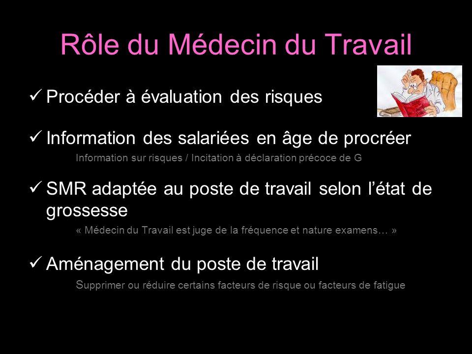 Rôle du Médecin du Travail Procéder à évaluation des risques Information des salariées en âge de procréer Information sur risques / Incitation à décla