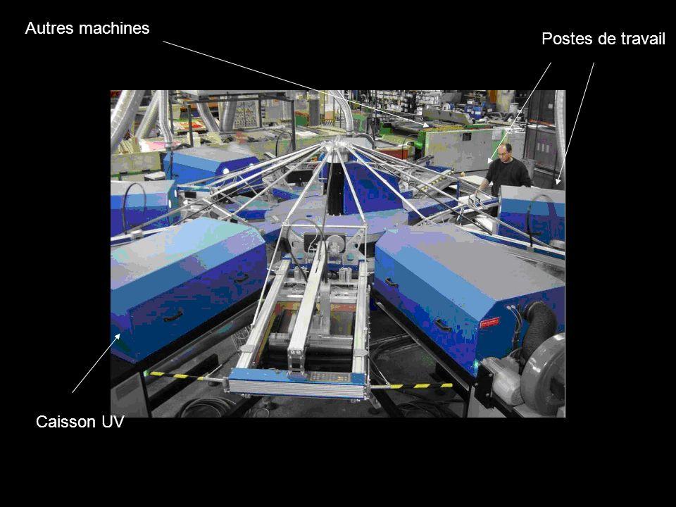 Postes de travail Caisson UV Autres machines