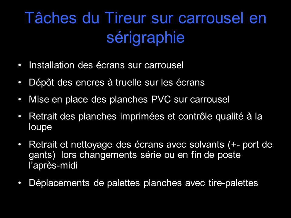 Tâches du Tireur sur carrousel en sérigraphie Installation des écrans sur carrousel Dépôt des encres à truelle sur les écrans Mise en place des planch