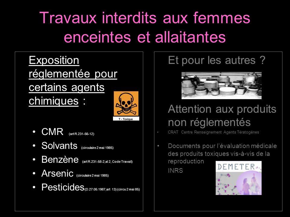 Travaux interdits aux femmes enceintes et allaitantes Exposition réglementée pour certains agents chimiques : CMR (art R.231-56-12) Solvants (circulai