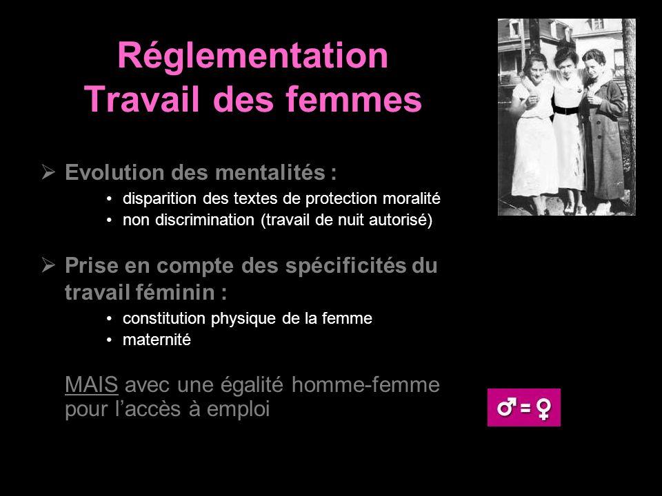 Réglementation Travail des femmes Evolution des mentalités : disparition des textes de protection moralité non discrimination (travail de nuit autoris