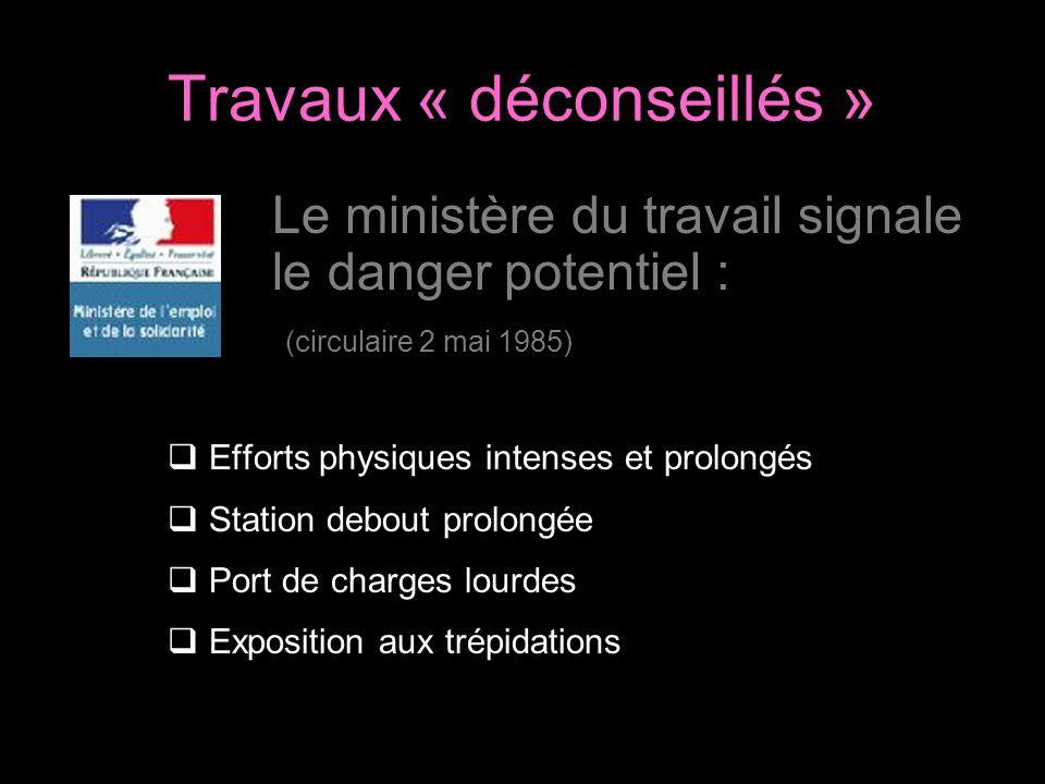 Travaux « déconseillés » Le ministère du travail signale le danger potentiel : (circulaire 2 mai 1985) Efforts physiques intenses et prolongés Station
