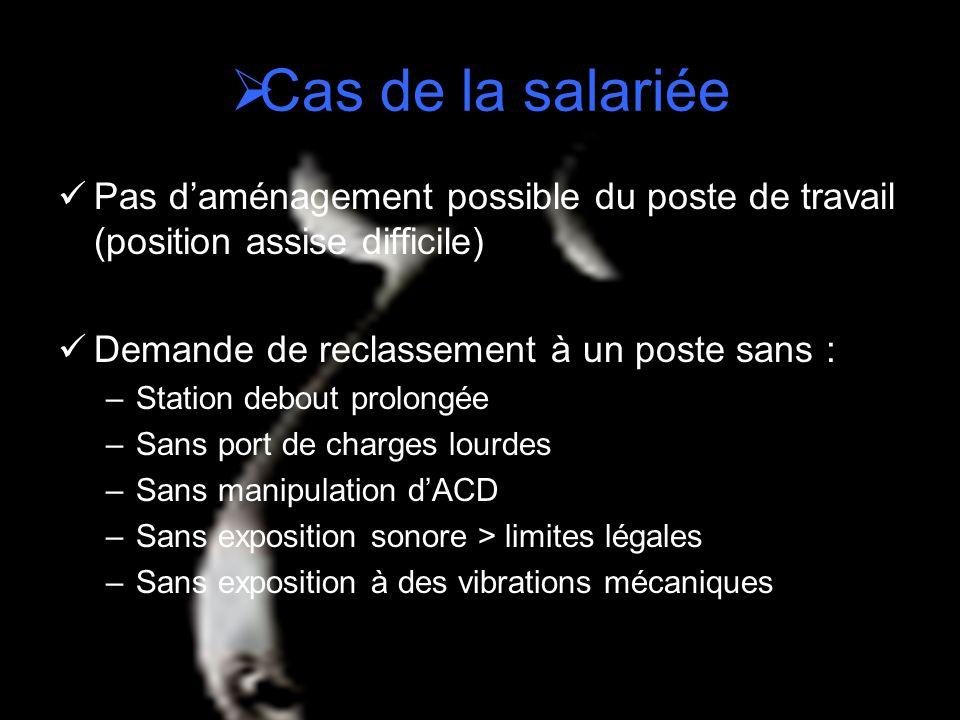 Cas de la salariée Pas daménagement possible du poste de travail (position assise difficile) Demande de reclassement à un poste sans : –Station debout