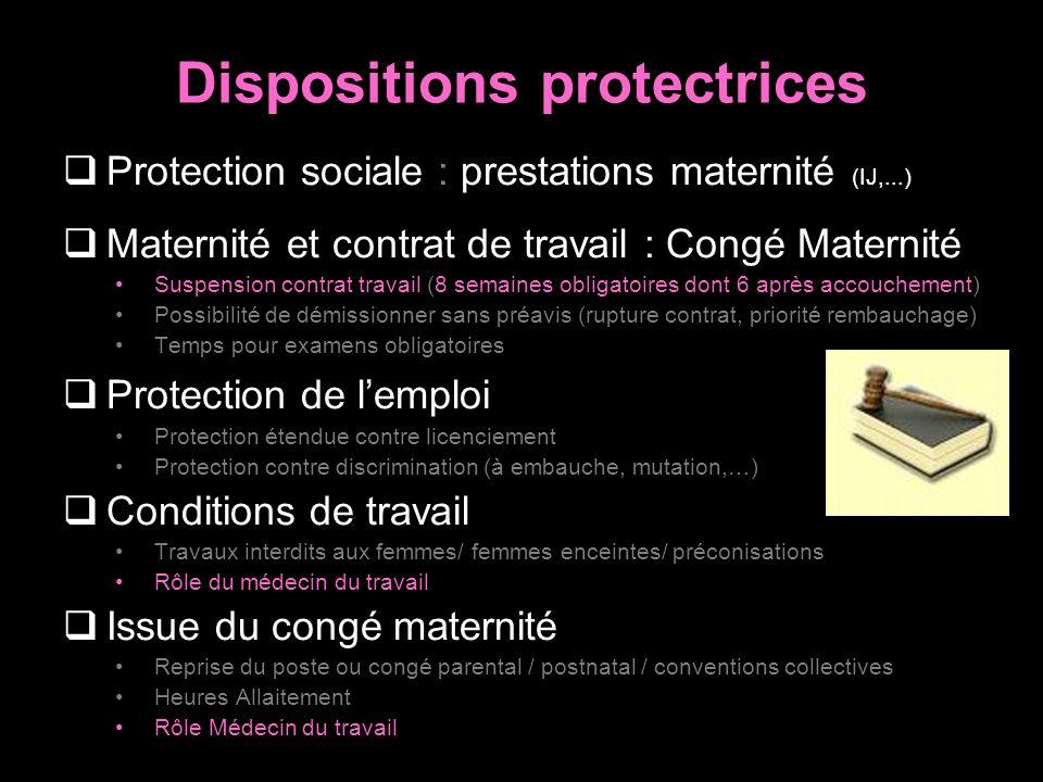 Dispositions protectrices Protection sociale : prestations maternité (IJ,...) Maternité et contrat de travail : Congé Maternité Suspension contrat tra