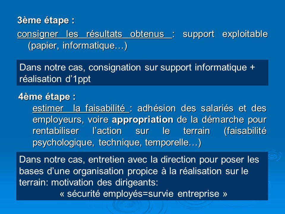 3ème étape : consigner les résultats obtenus : support exploitable (papier, informatique…) Dans notre cas, consignation sur support informatique + réa