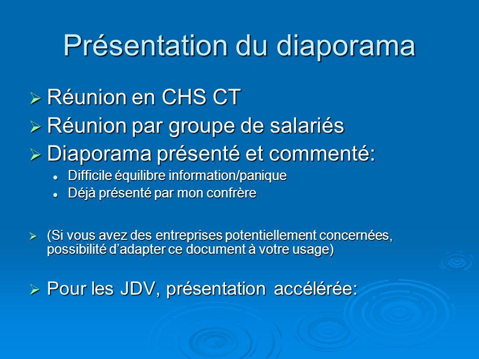 Présentation du diaporama Réunion en CHS CT Réunion en CHS CT Réunion par groupe de salariés Réunion par groupe de salariés Diaporama présenté et comm