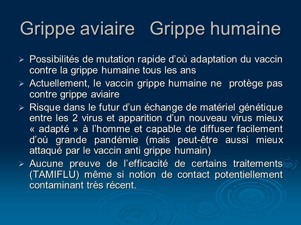 Grippe aviaire Grippe humaine Possibilités de mutation rapide doù adaptation du vaccin contre la grippe humaine tous les ans Possibilités de mutation