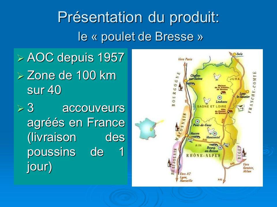 Présentation du produit: le « poulet de Bresse » AOC depuis 1957 AOC depuis 1957 Zone de 100 km sur 40 Zone de 100 km sur 40 3 accouveurs agréés en Fr