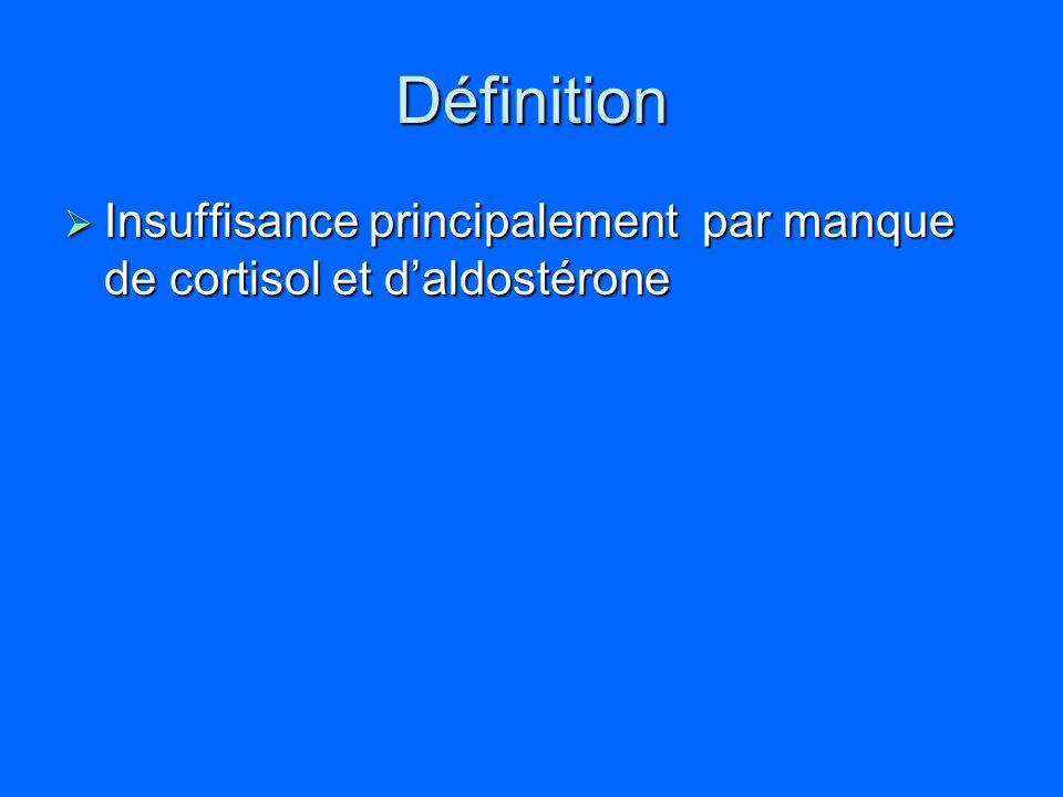 Définition Insuffisance principalement par manque de cortisol et daldostérone Insuffisance principalement par manque de cortisol et daldostérone