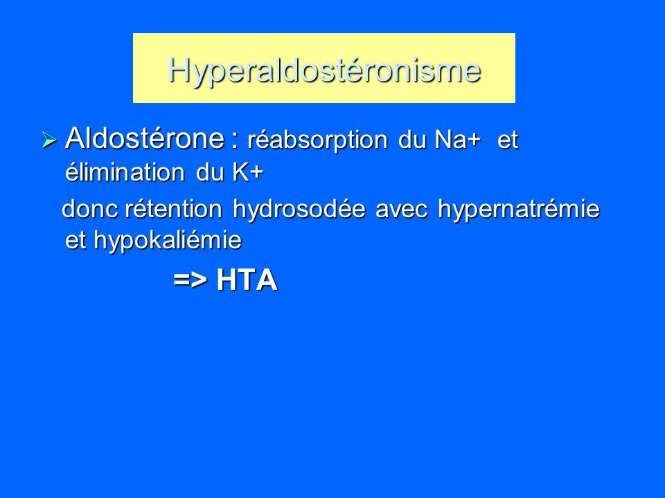 Hyperaldostéronisme Aldostérone : réabsorption du Na+ et élimination du K+ Aldostérone : réabsorption du Na+ et élimination du K+ donc rétention hydro