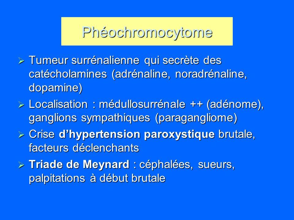 Phéochromocytome Tumeur surrénalienne qui secrète des catécholamines (adrénaline, noradrénaline, dopamine) Tumeur surrénalienne qui secrète des catéch