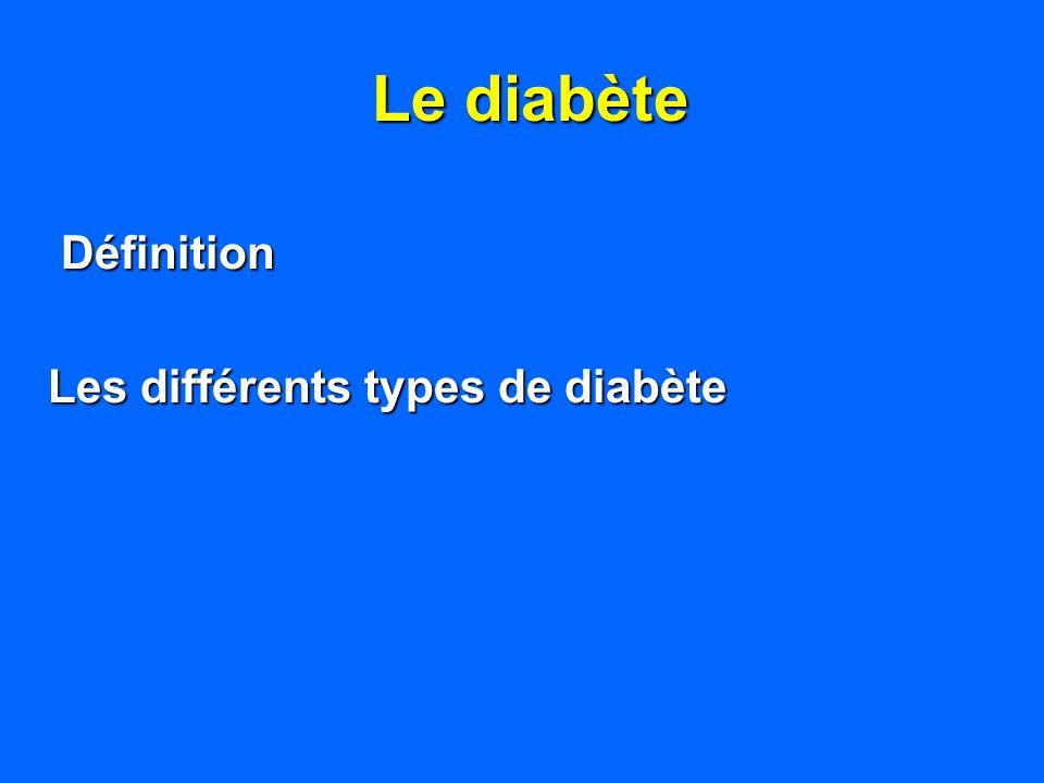 Le diabète Le diabète Définition Définition Les différents types de diabète