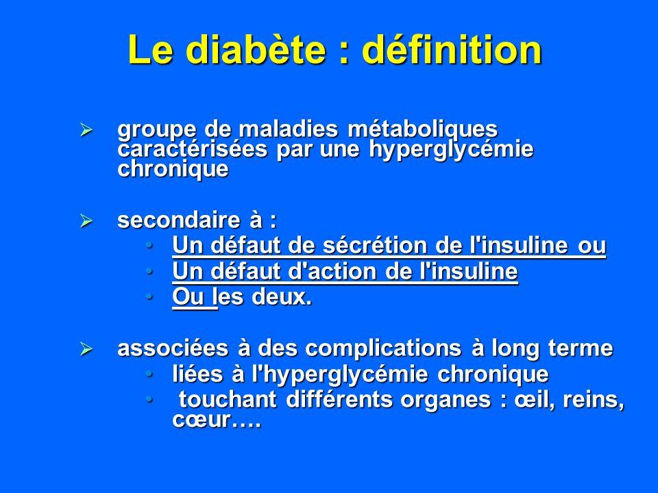 Le diabète : définition groupe de maladies métaboliques caractérisées par une hyperglycémie chronique groupe de maladies métaboliques caractérisées pa
