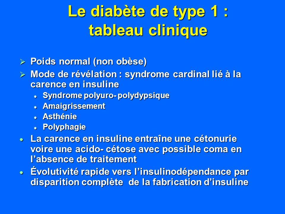 Le diabète de type 1 : tableau clinique Le diabète de type 1 : tableau clinique Poids normal (non obèse) Poids normal (non obèse) Mode de révélation :