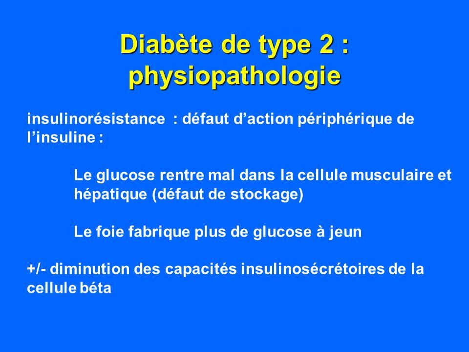 Diabète de type 2 : physiopathologie insulinorésistance : défaut daction périphérique de linsuline : Le glucose rentre mal dans la cellule musculaire