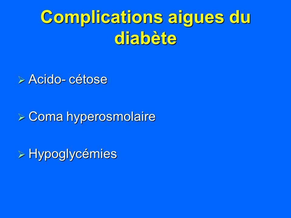 Complications aigues du diabète Acido- cétose Acido- cétose Coma hyperosmolaire Coma hyperosmolaire Hypoglycémies Hypoglycémies