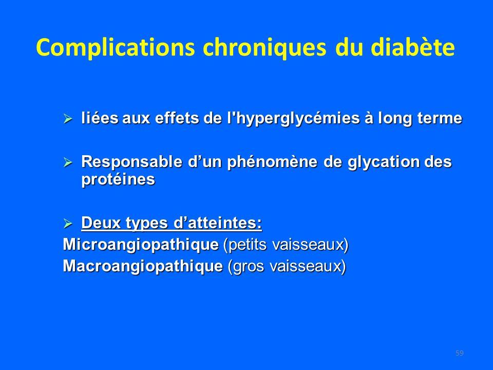 59 liées aux effets de l'hyperglycémies à long terme liées aux effets de l'hyperglycémies à long terme Responsable dun phénomène de glycation des prot