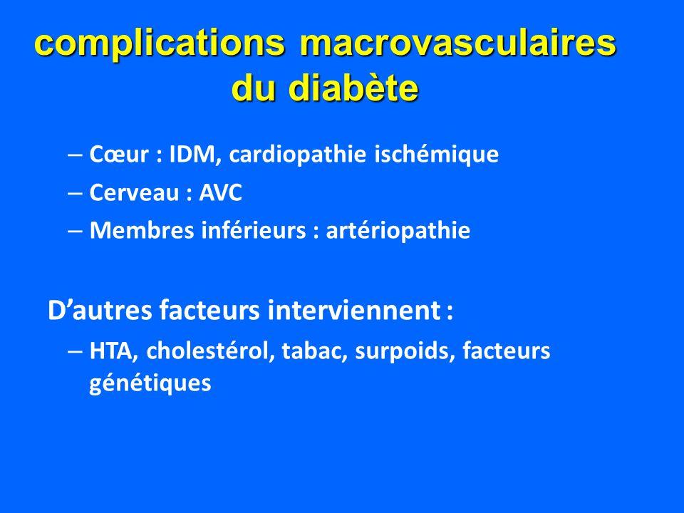 complications macrovasculaires du diabète – Cœur : IDM, cardiopathie ischémique – Cerveau : AVC – Membres inférieurs : artériopathie Dautres facteurs