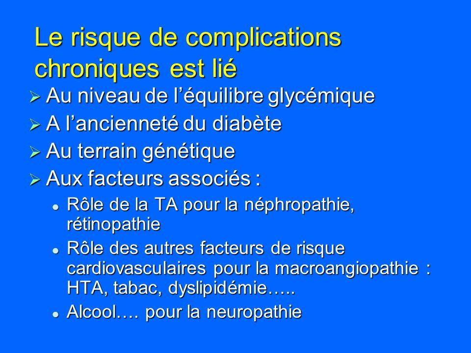Le risque de complications chroniques est lié Au niveau de léquilibre glycémique Au niveau de léquilibre glycémique A lancienneté du diabète A lancien