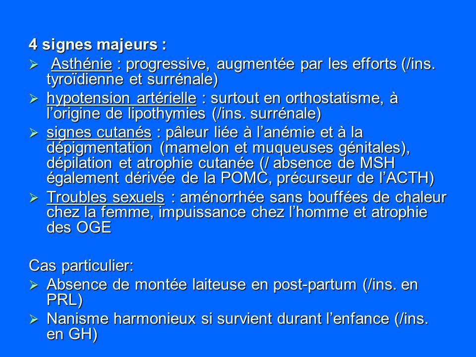 4 signes majeurs : Asthénie : progressive, augmentée par les efforts (/ins. tyroïdienne et surrénale) Asthénie : progressive, augmentée par les effort