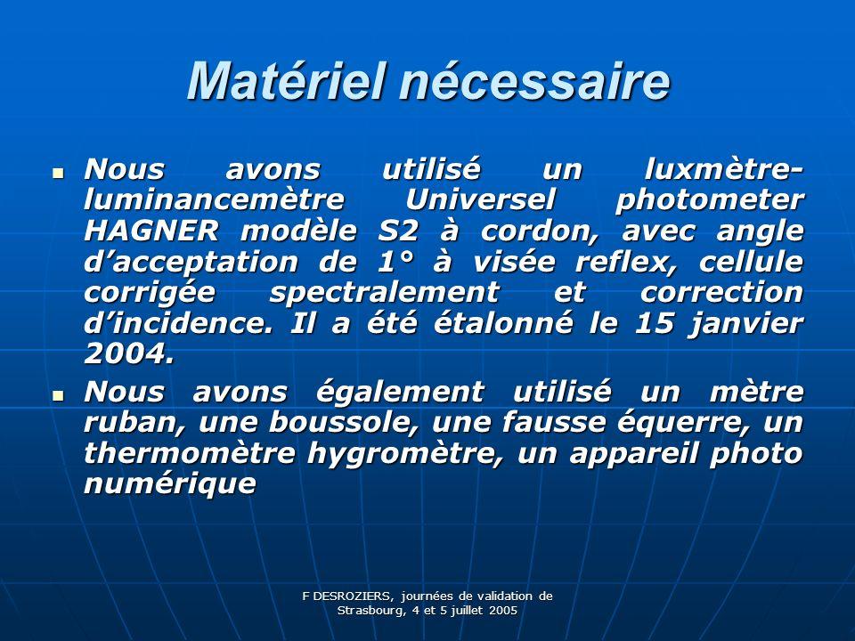 F DESROZIERS, journées de validation de Strasbourg, 4 et 5 juillet 2005 Matériel nécessaire Nous avons utilisé un luxmètre- luminancemètre Universel photometer HAGNER modèle S2 à cordon, avec angle dacceptation de 1° à visée reflex, cellule corrigée spectralement et correction dincidence.