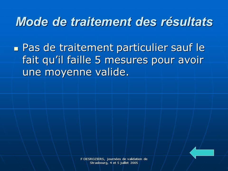 F DESROZIERS, journées de validation de Strasbourg, 4 et 5 juillet 2005 Mode de traitement des résultats Pas de traitement particulier sauf le fait quil faille 5 mesures pour avoir une moyenne valide.