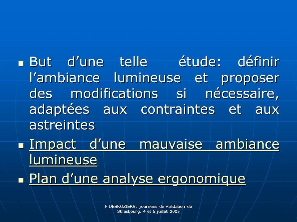 F DESROZIERS, journées de validation de Strasbourg, 4 et 5 juillet 2005 But dune telle étude: définir lambiance lumineuse et proposer des modifications si nécessaire, adaptées aux contraintes et aux astreintes But dune telle étude: définir lambiance lumineuse et proposer des modifications si nécessaire, adaptées aux contraintes et aux astreintes Impact dune mauvaise ambiance lumineuse Impact dune mauvaise ambiance lumineuse Impact dune mauvaise ambiance lumineuse Impact dune mauvaise ambiance lumineuse Plan dune analyse ergonomique Plan dune analyse ergonomique Plan dune analyse ergonomique Plan dune analyse ergonomique