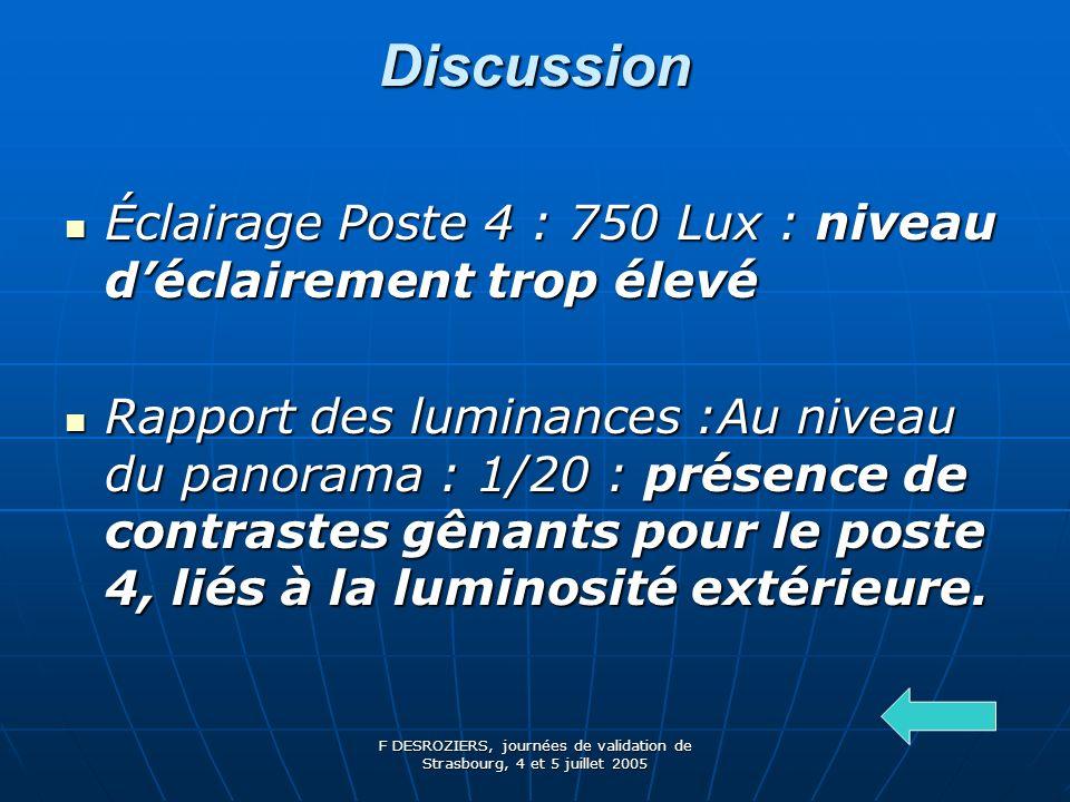 F DESROZIERS, journées de validation de Strasbourg, 4 et 5 juillet 2005 Discussion Éclairage Poste 4 : 750 Lux : niveau déclairement trop élevé Éclairage Poste 4 : 750 Lux : niveau déclairement trop élevé Rapport des luminances :Au niveau du panorama : 1/20 : présence de contrastes gênants pour le poste 4, liés à la luminosité extérieure.